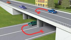 Штраф за разворот в месте остановки маршрутных транспортных средств