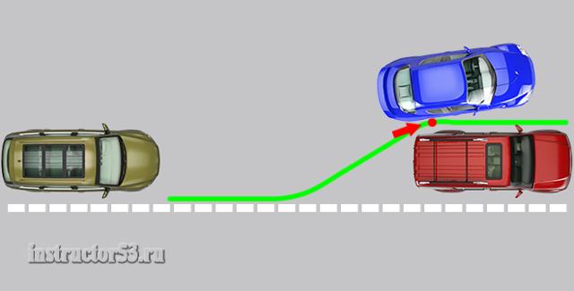 Параллельная парковка на автодроме в 2021 году