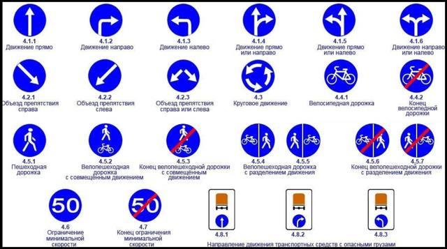 Туристические дорожные знаки на коричневом фоне