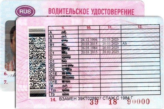 Категории водительских прав в 2021 году: a, b, c, d, М, be, ce, de