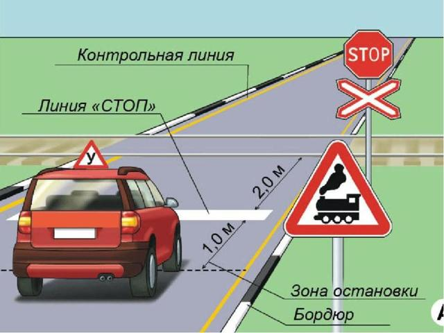 Штраф за объезд пробки перед железнодорожным переездом