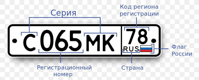 Автомобильные коды регионов в 2021 году на номерах России