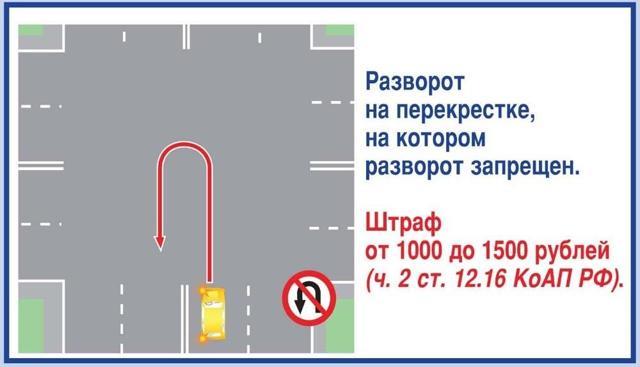 Изменение штрафов за нарушение правил маневрирования, движения по автомагистрали, требований дорожных знаков с 1 сентября 2013 года