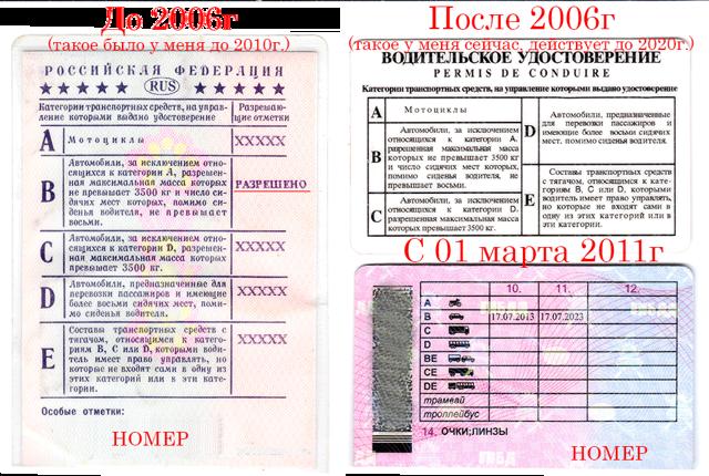 Новые водительские удостоверения с 1 апреля 2014 года