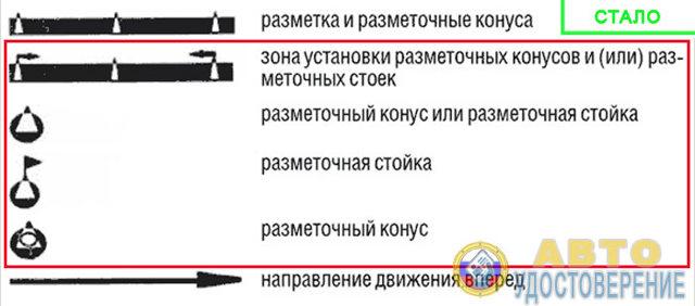 Новые схемы упражнений на автодроме с 14 октября 2017 года