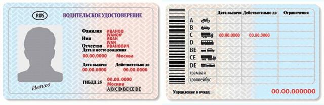 Правила проведения экзаменов на право управления транспортными средствами и выдачи водительских удостоверений