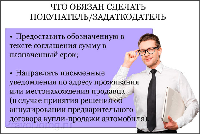 Договор о намерениях купить автомобиль