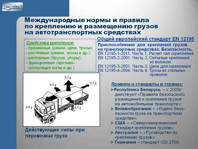 Глава 2. Перевозки грузов