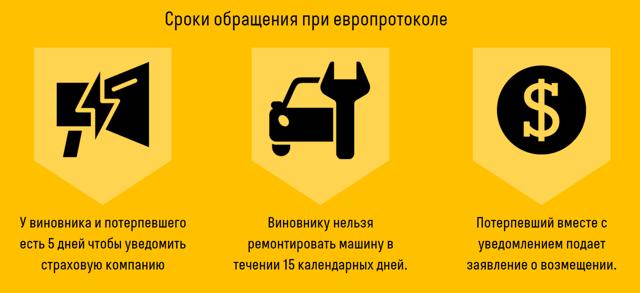 Введение новых бланков документов, заполняемых при дорожно-транспортном происшествии