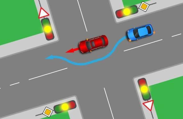ДТП при обгоне на перекрестке. Обгон на нерегулируемом перекрестке при движении по главной