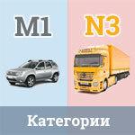 Категории транспортных средств в техническом регламенте (m1, m2, m3, n) в 2021 году