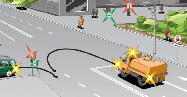 Как правильно выполнить разворот на автодроме в 2021 году?