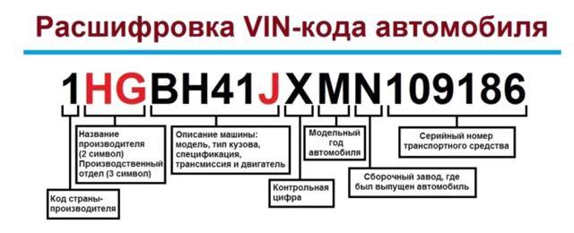 Как узнать историю регистрации автомобиля в ГИБДД?