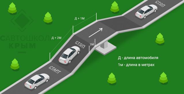 Эстакада. Упражнение горка на автодроме в 2021 году