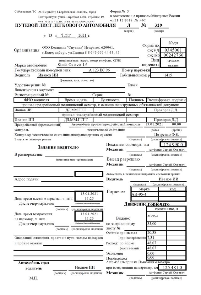 Штрафы за допуск водителя к управлению в 2021 году