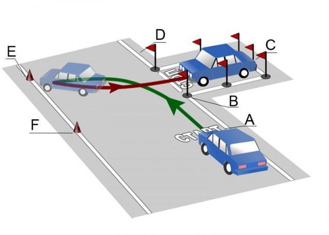 Заезд в гараж задним ходом (въезд в бокс) на автодроме в 2021 году